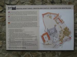 Burg Bratislava Geschichte